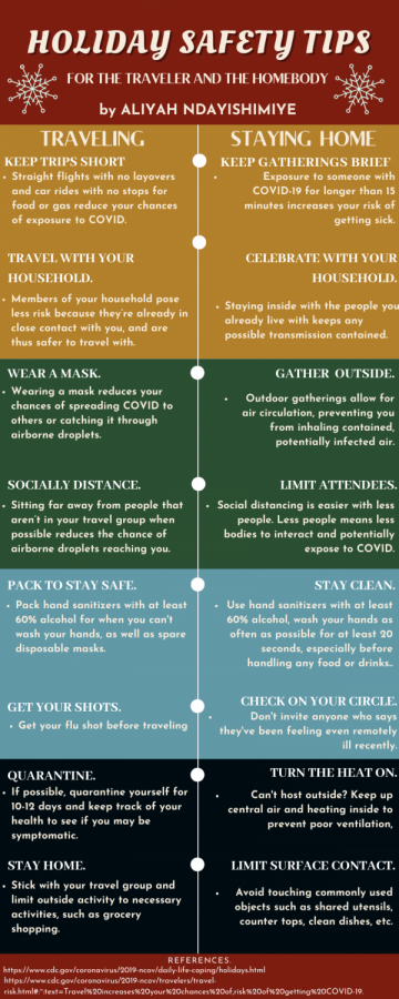 COVID holiday safety graphic courtesy of Canva.com