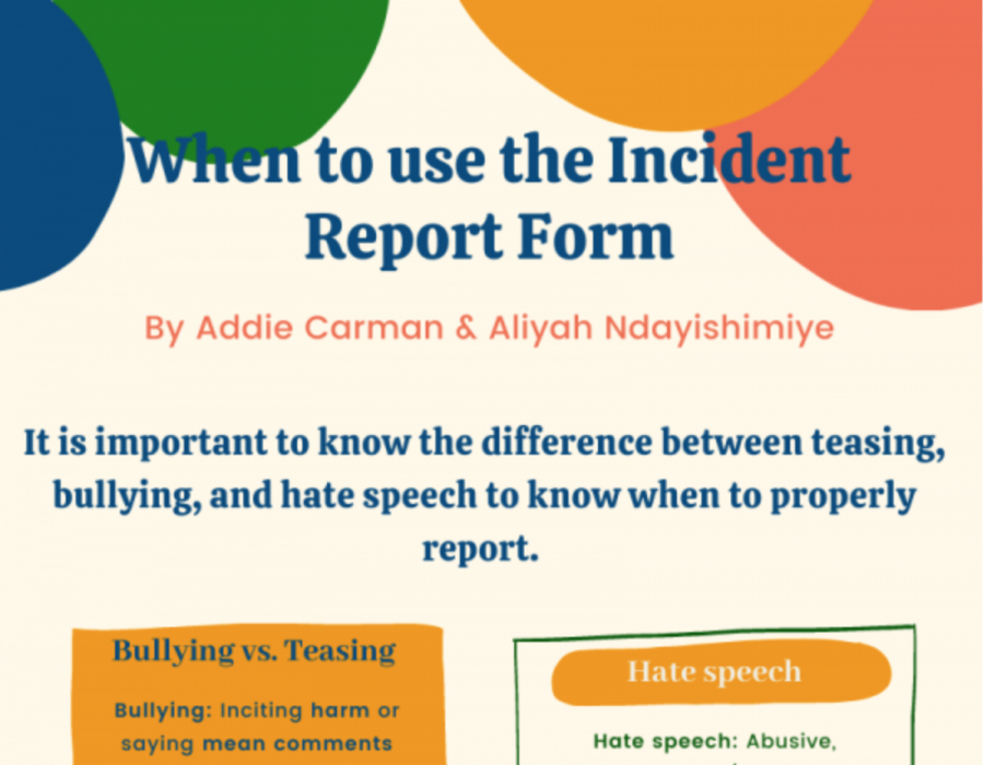 Hate Speech in the Mountainside Community